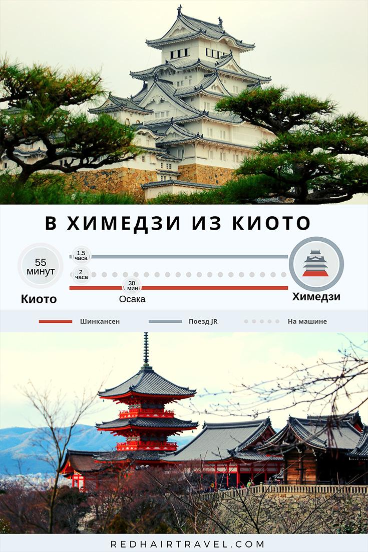 как добраться из Киото в Химедзи